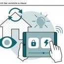 DsiN-Sicherheitsindex 2019: Lebenswelt das vernetzte zu Hause