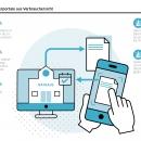 DsiN-Sicherheitsindex 2021: Digitale Bürgerportale aus Verbrauchersicht