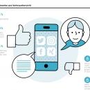 DsiN-Sicherheitsindex 2021: Digitale Netzwerke aus Verbrauchersicht